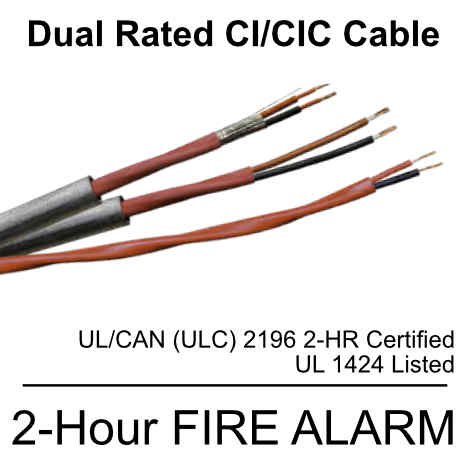 Dual Rated FPLR CI/CIC Cable