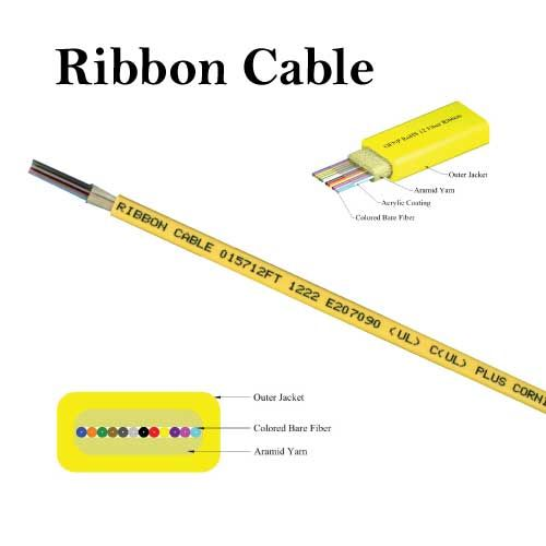 International Wire & Cable RIBBON CABLE 6 STRAND 50/125 MULTIMODE ...